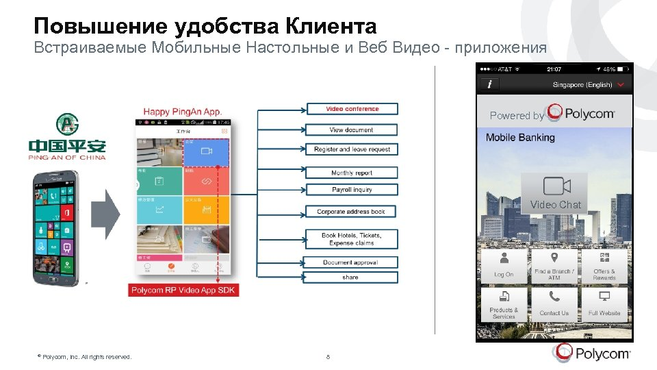 Повышение удобства Клиента Встраиваемые Мобильные Настольные и Веб Видео - приложения Powered by Video
