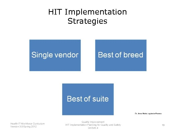 HIT Implementation Strategies Health IT Workforce Curriculum Version 3. 0/Spring 2012 Quality Improvement HIT