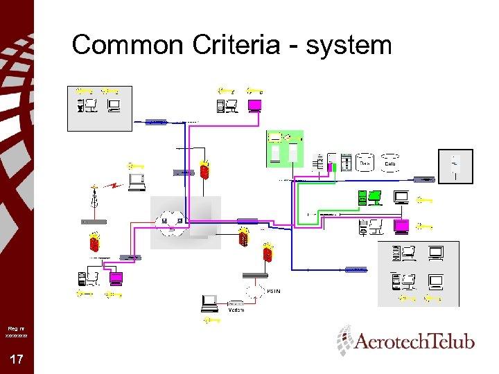 Common Criteria - system Reg nr xxxxx 17