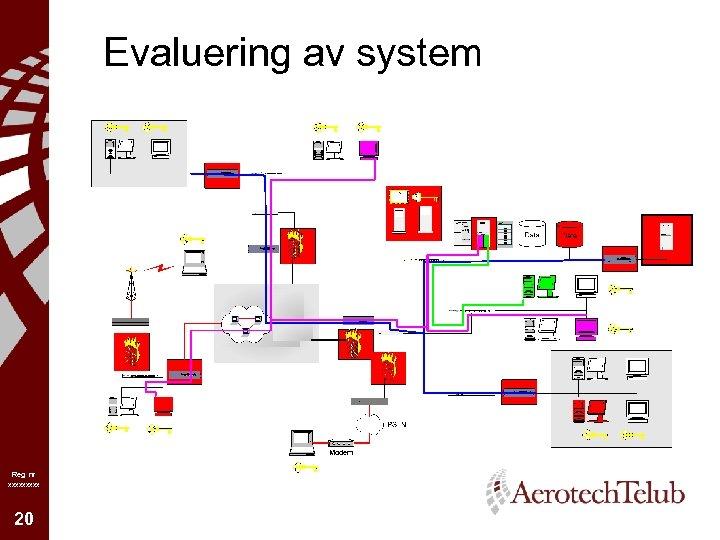 Evaluering av system Reg nr xxxxx 20