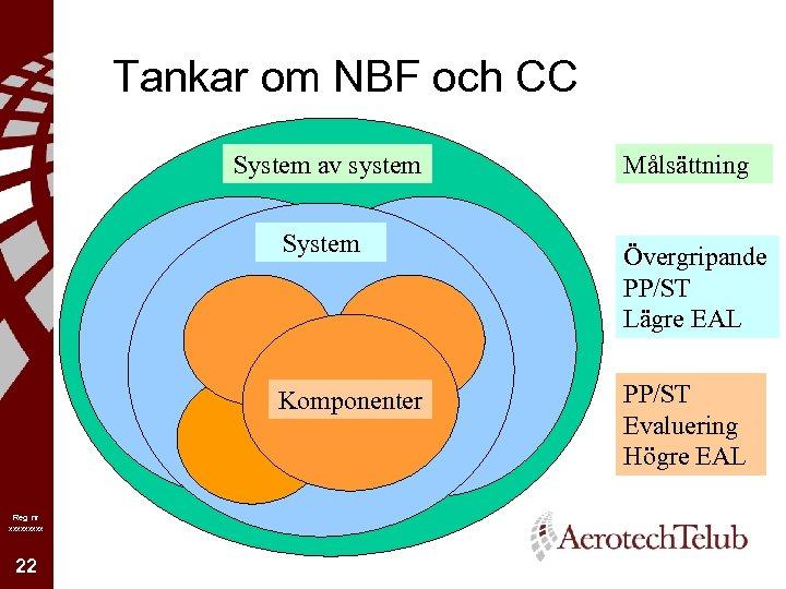 Tankar om NBF och CC System av system Målsättning System Komponenter Reg nr xxxxx