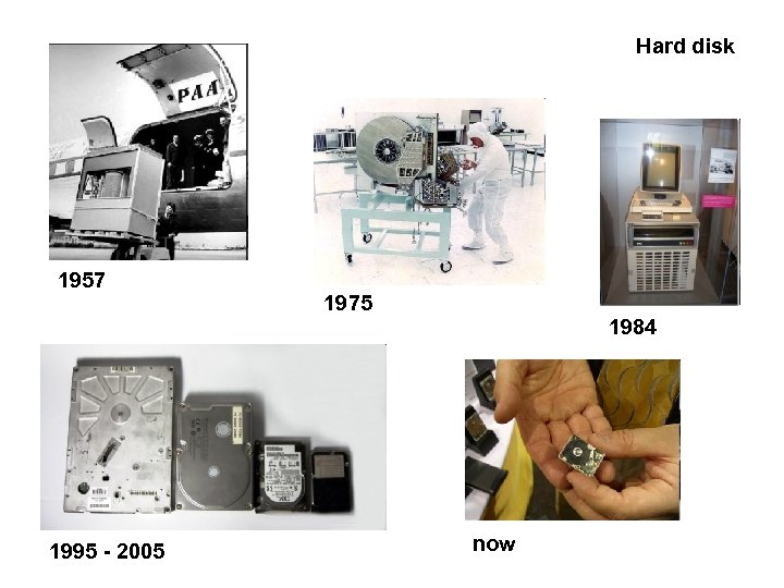 Hard disk 1957 1995 - 2005 1975 1984 now