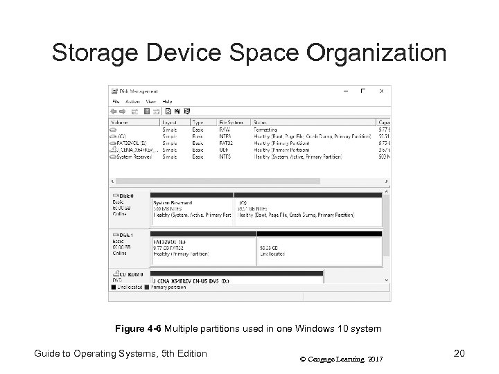 Storage Device Space Organization Figure 4 -6 Multiple partitions used in one Windows 10