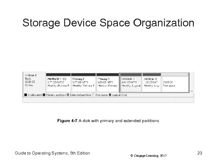 Storage Device Space Organization Figure 4 -7 A disk with primary and extended partitions