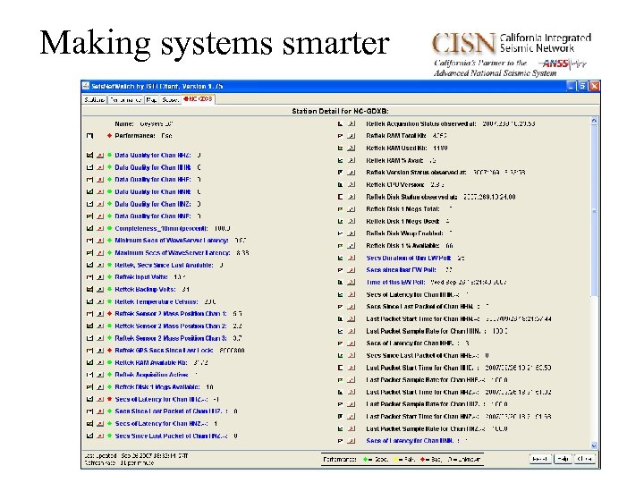 Making systems smarter