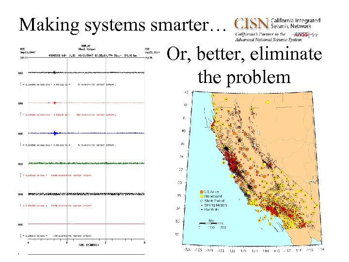 Making systems smarter… Or, better, eliminate the problem