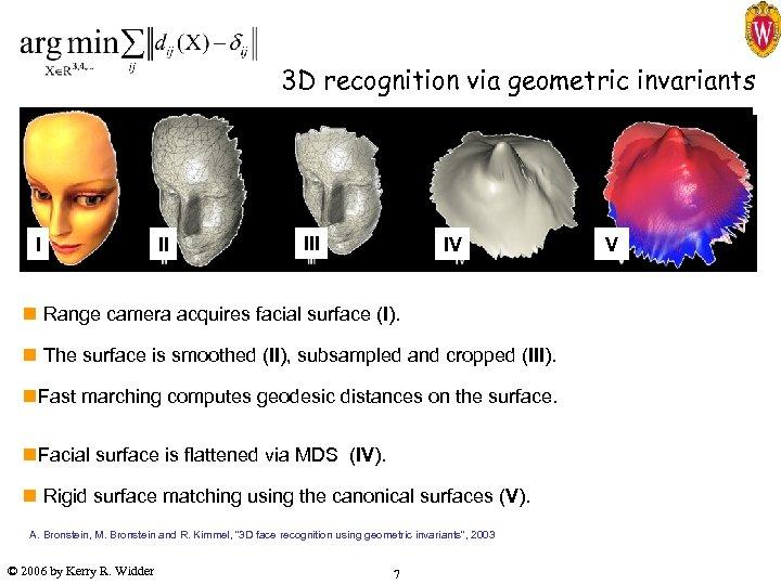 3 D recognition via geometric invariants I II IV n Range camera acquires facial