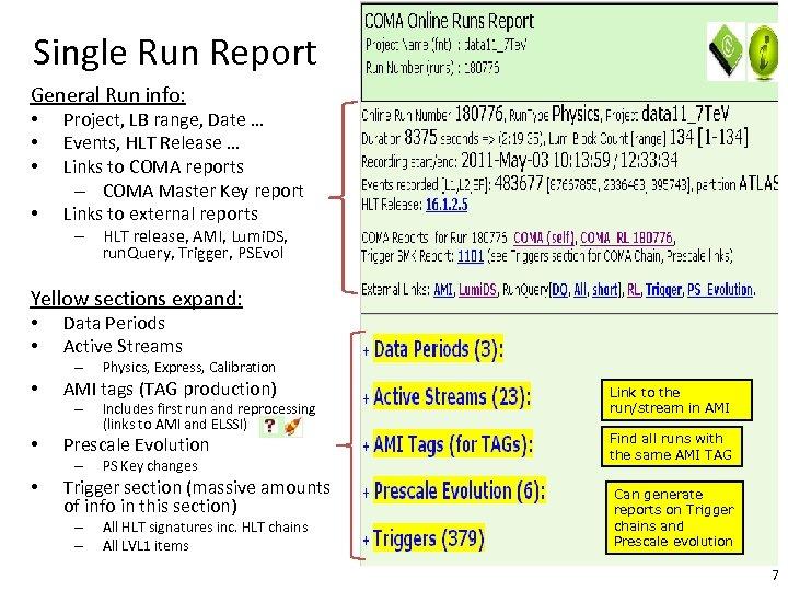 Single Run Report General Run info: • • Project, LB range, Date … Events,