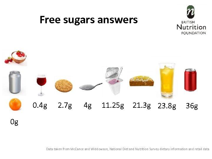 Free sugars answers 0. 4 g 2. 7 g 4 g 11. 25 g