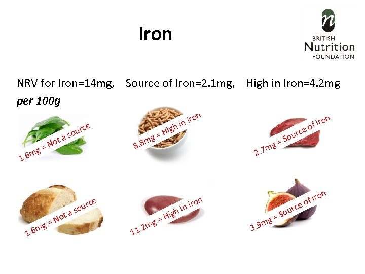 Iron NRV for Iron=14 mg, Source of Iron=2. 1 mg, High in Iron=4. 2