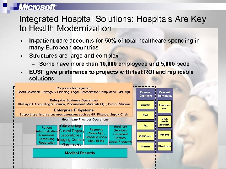 Integrated Hospital Solutions: Hospitals Are Key to Health Modernization § § • In-patient care