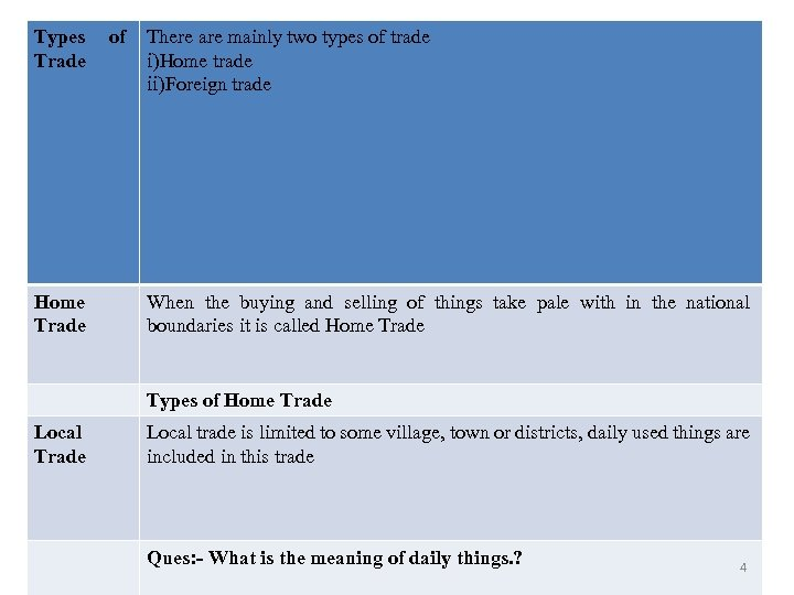 Types Trade Home Trade of There are mainly two types of trade i)Home trade