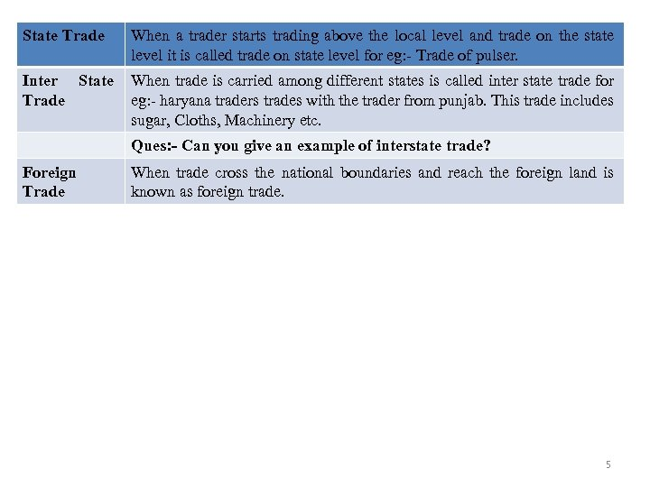 State Trade When a trader starts trading above the local level and trade on