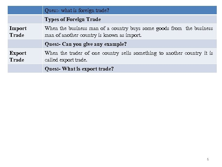Ques: - what is foreign trade? Types of Foreign Trade Import Trade When the