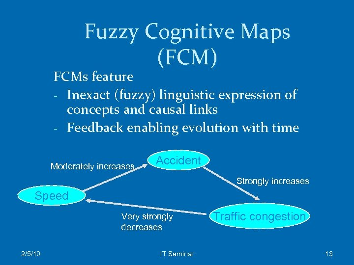 Fuzzy Cognitive Maps (FCM) FCMs feature - Inexact (fuzzy) linguistic expression of concepts and