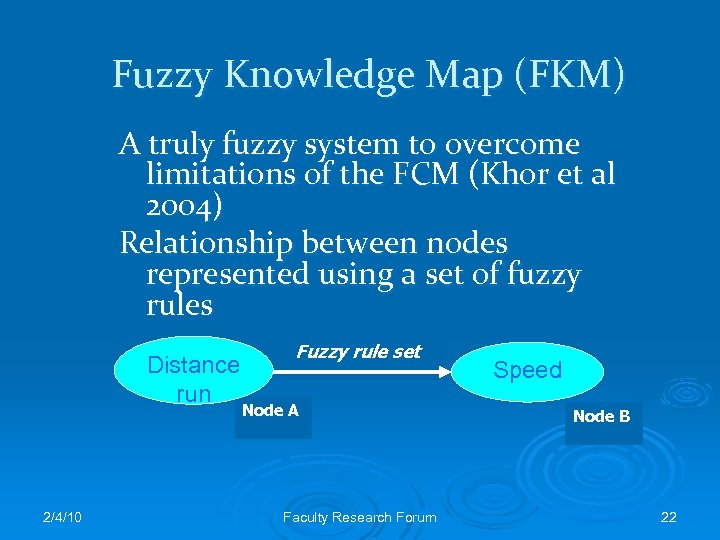 Fuzzy Knowledge Map (FKM) A truly fuzzy system to overcome limitations of the FCM