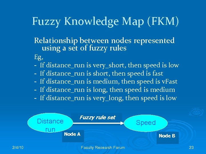 Fuzzy Knowledge Map (FKM) Relationship between nodes represented using a set of fuzzy rules