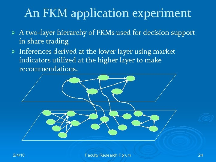 An FKM application experiment A two-layer hierarchy of FKMs used for decision support in