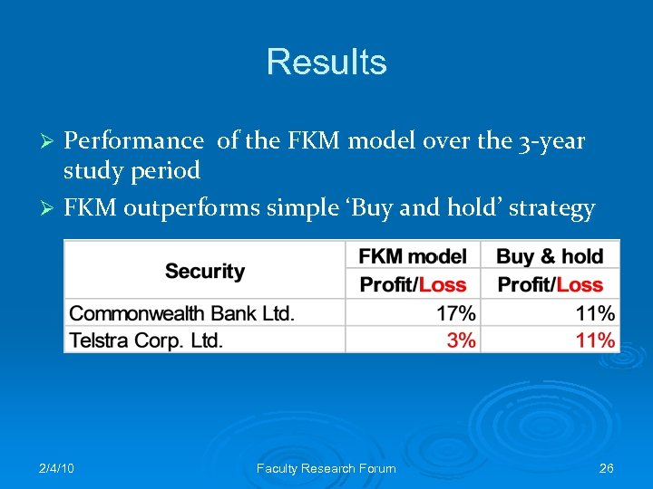 Results Performance of the FKM model over the 3 -year study period Ø FKM