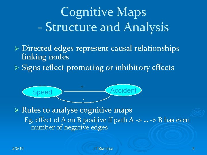 Cognitive Maps - Structure and Analysis Directed edges represent causal relationships linking nodes Ø
