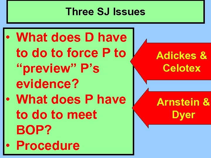 Three SJ Issues • What does D have to do to force P to
