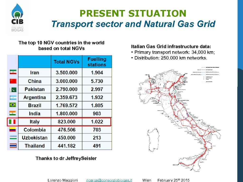PRESENT SITUATION Transport sector and Natural Gas Grid The top 10 NGV countries in