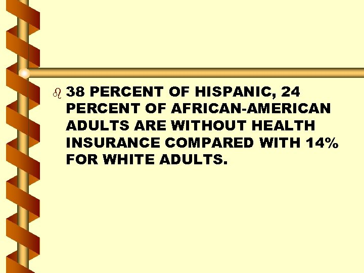b 38 PERCENT OF HISPANIC, 24 PERCENT OF AFRICAN-AMERICAN ADULTS ARE WITHOUT HEALTH INSURANCE