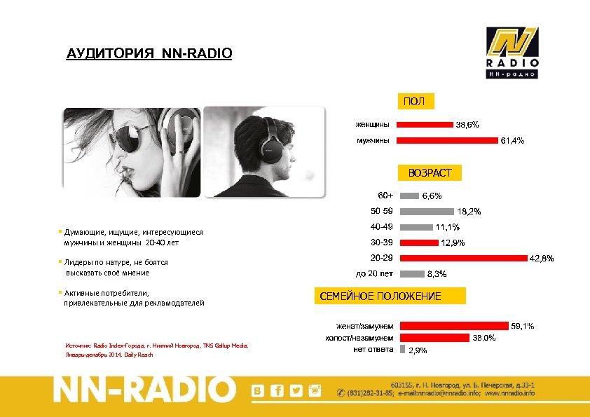 АУДИТОРИЯ NN-RADIO ПОЛ ВОЗРАСТ § Думающие, ищущие, интересующиеся мужчины и женщины 20 -40 лет
