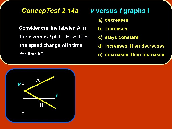 Concep. Test 2. 14 a v versus t graphs I a) decreases Consider the
