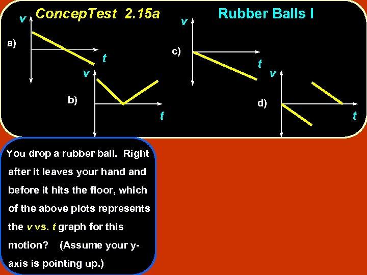 v Concep. Test 2. 15 a a) c) t v b) t You drop