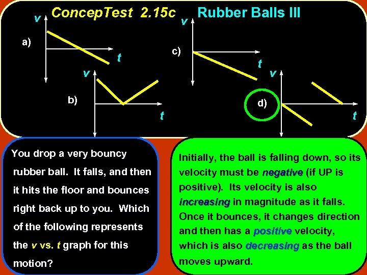 v Concep. Test 2. 15 c v Rubber Balls III a) c) t v