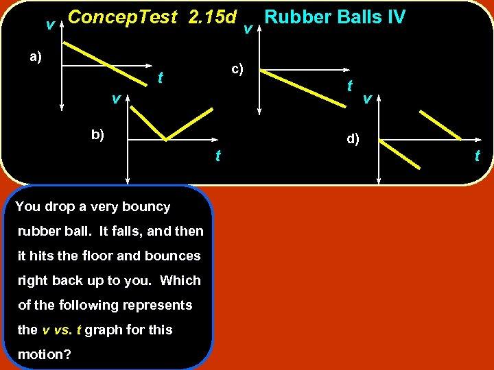 v Concep. Test 2. 15 d v Rubber Balls IV a) c) t v