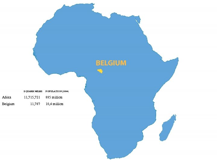 SQUARE MILES Africa Belgium POPULATION (2004) 11, 715, 721 885 million 11, 787 10,