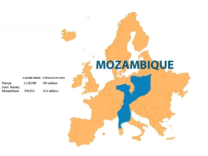 SQUARE MILES Europe (excl. Russia) Mozambique POPULATION (2004) 3, 120, 066 584 million 308,