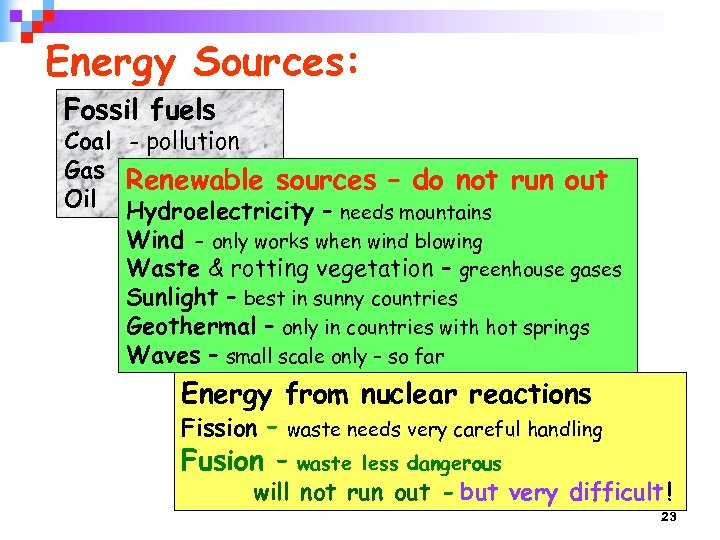 Energy Sources: Fossil fuels Coal Gas Oil - pollution Renewable sources – do not