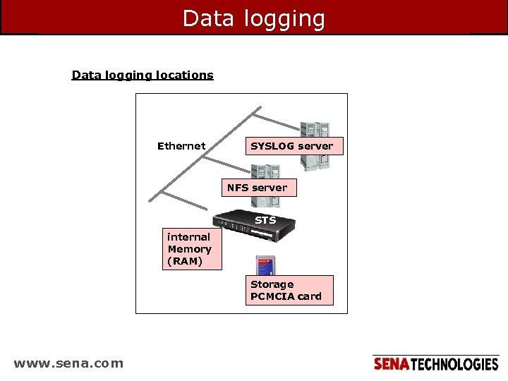 Data logging locations Ethernet SYSLOG server NFS server STS internal Memory (RAM) Storage PCMCIA