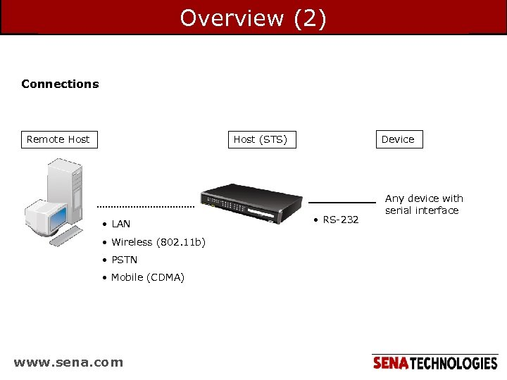 Overview (2) Connections Remote Host Device Host (STS) • LAN • Wireless (802. 11