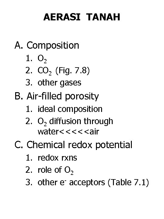 AERASI TANAH A. Composition 1. O 2 2. CO 2 (Fig. 7. 8) 3.