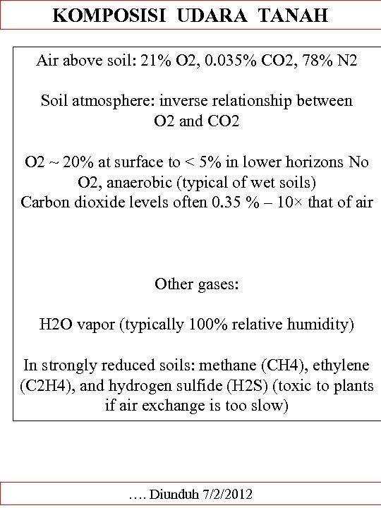 KOMPOSISI UDARA TANAH Air above soil: 21% O 2, 0. 035% CO 2, 78%
