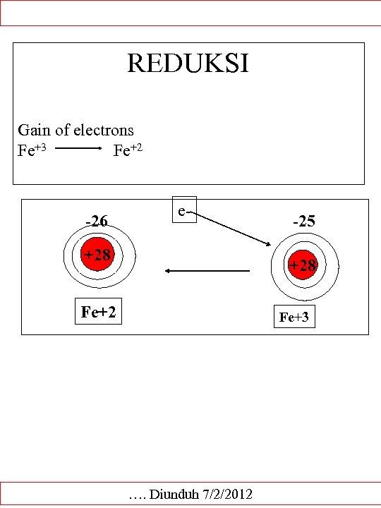 REDUKSI Gain of electrons Fe+3 Fe+2 -26 e- +28 -25 +28 Fe+2 Fe+3 ….