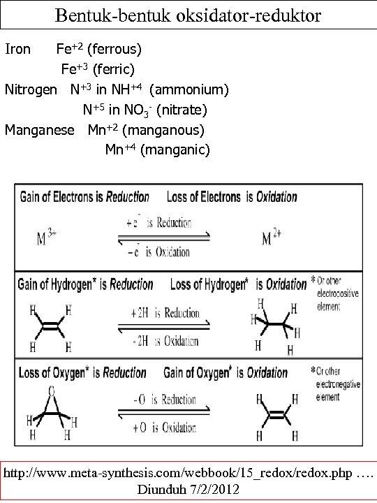 Bentuk-bentuk oksidator-reduktor Iron Fe+2 (ferrous) Fe+3 (ferric) Nitrogen N+3 in NH+4 (ammonium) N+5 in
