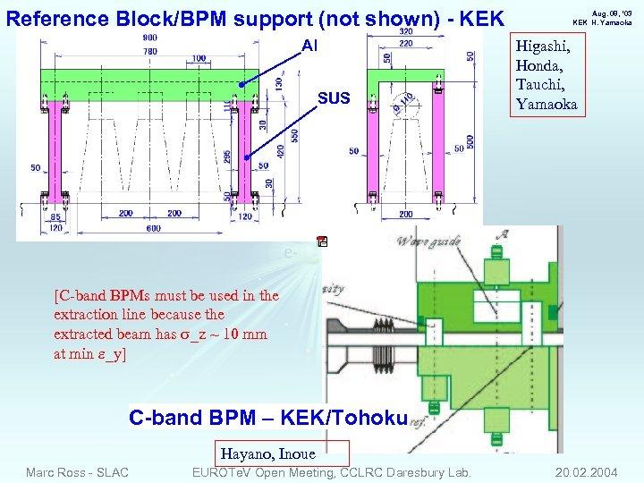 Reference Block/BPM support (not shown) - KEK Al SUS Aug. 08, ' 03 KEK