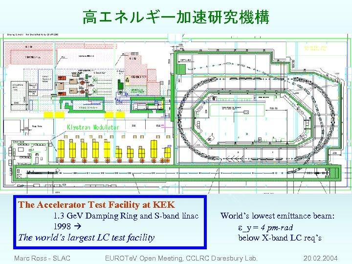 高エネルギー加速研究機構 The Accelerator Test Facility at KEK 1. 3 Ge. V Damping Ring and