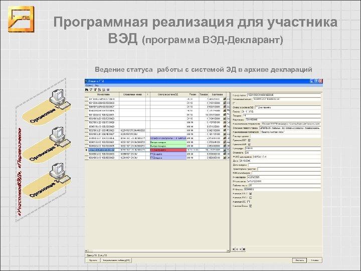 Программная реализация для участника ВЭД (программа ВЭД-Декларант) Ведение статуса работы с системой ЭД в