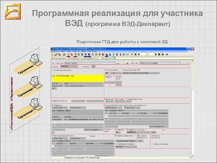 Программная реализация для участника ВЭД (программа ВЭД-Декларант) Подготовка ГТД для работы с системой ЭД