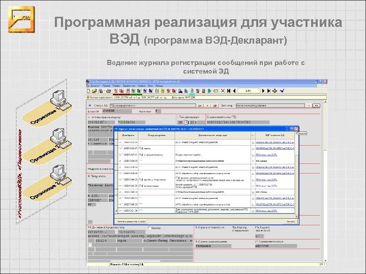 Программная реализация для участника ВЭД (программа ВЭД-Декларант) Ведение журнала регистрации сообщений при работе с