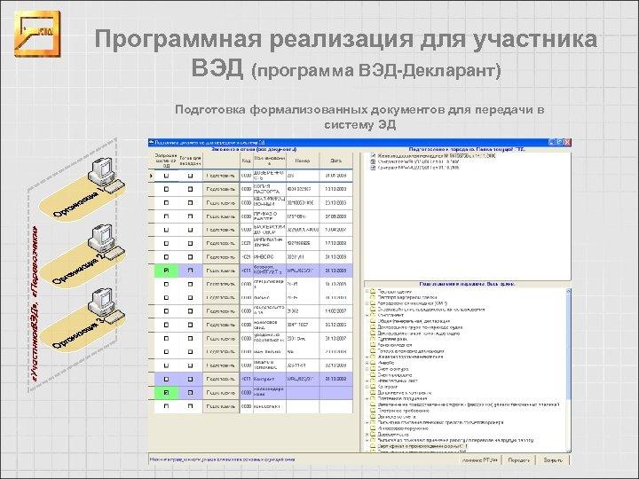 Программная реализация для участника ВЭД (программа ВЭД-Декларант) Подготовка формализованных документов для передачи в систему