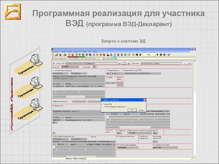 Программная реализация для участника ВЭД (программа ВЭД-Декларант) Запрос к системе ЭД
