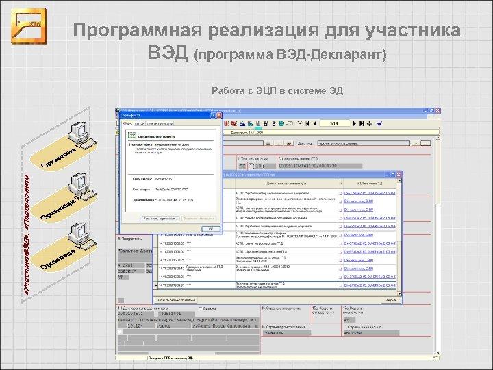 Программная реализация для участника ВЭД (программа ВЭД-Декларант) Работа с ЭЦП в системе ЭД