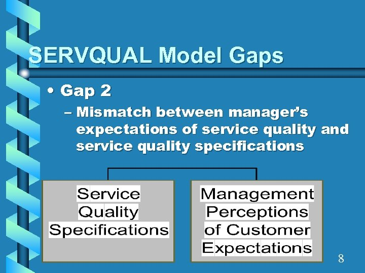 SERVQUAL Model Gaps • Gap 2 – Mismatch between manager's expectations of service quality